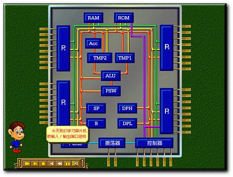 8051单片机多媒体学习光盘